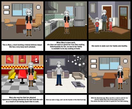 UberCook Storyboard