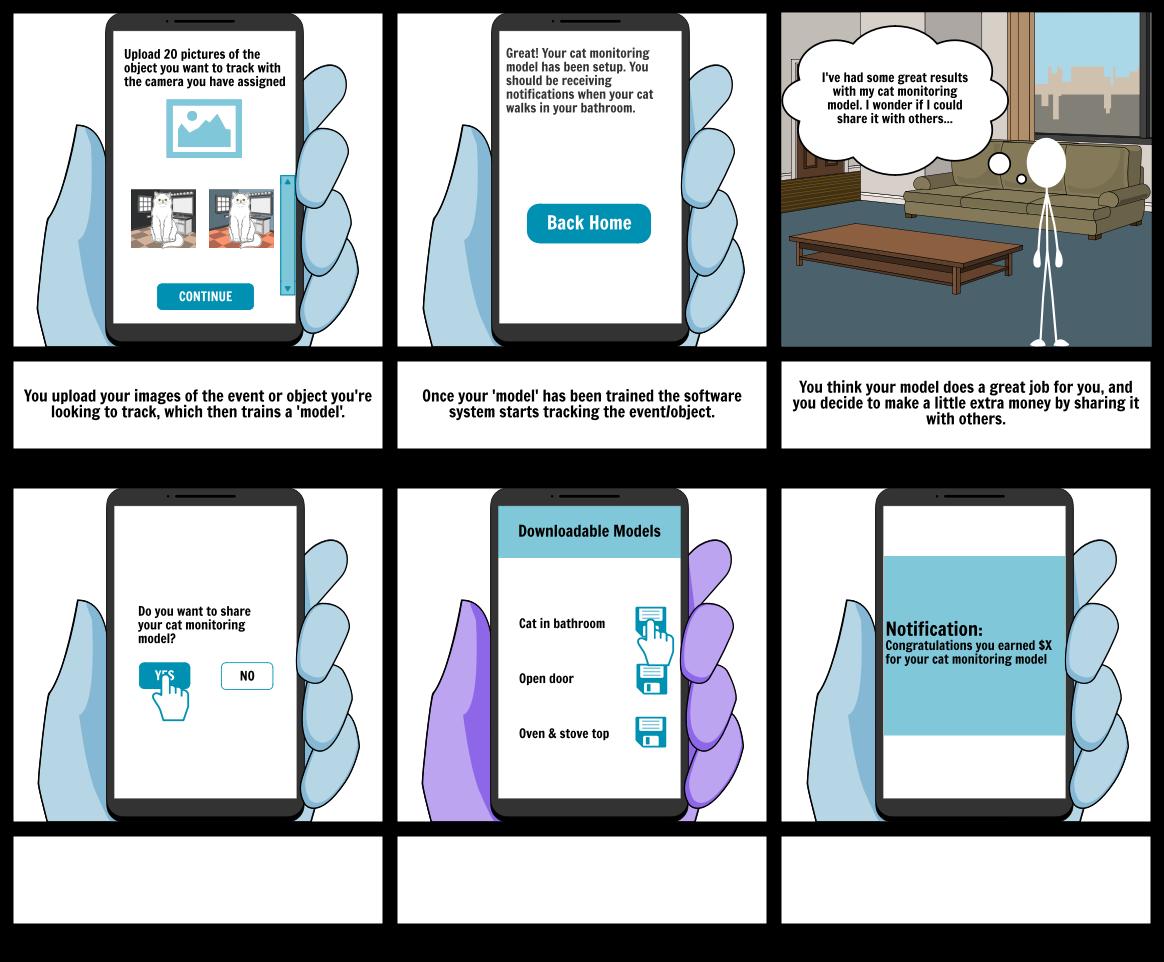 Storyboard 5 - Training Data