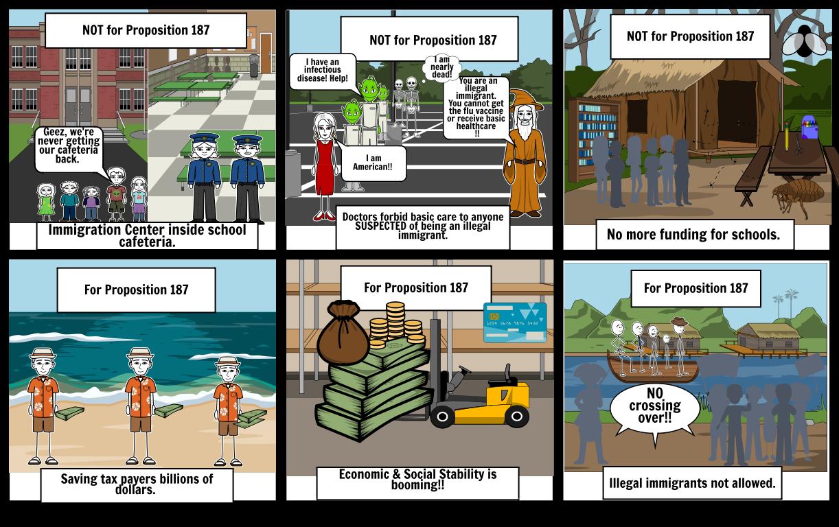 Proposition 187