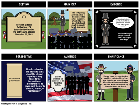 Primary Source - Evaluating the Gettysburg Address