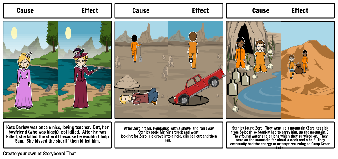Cause and Effect part 2 for Holes