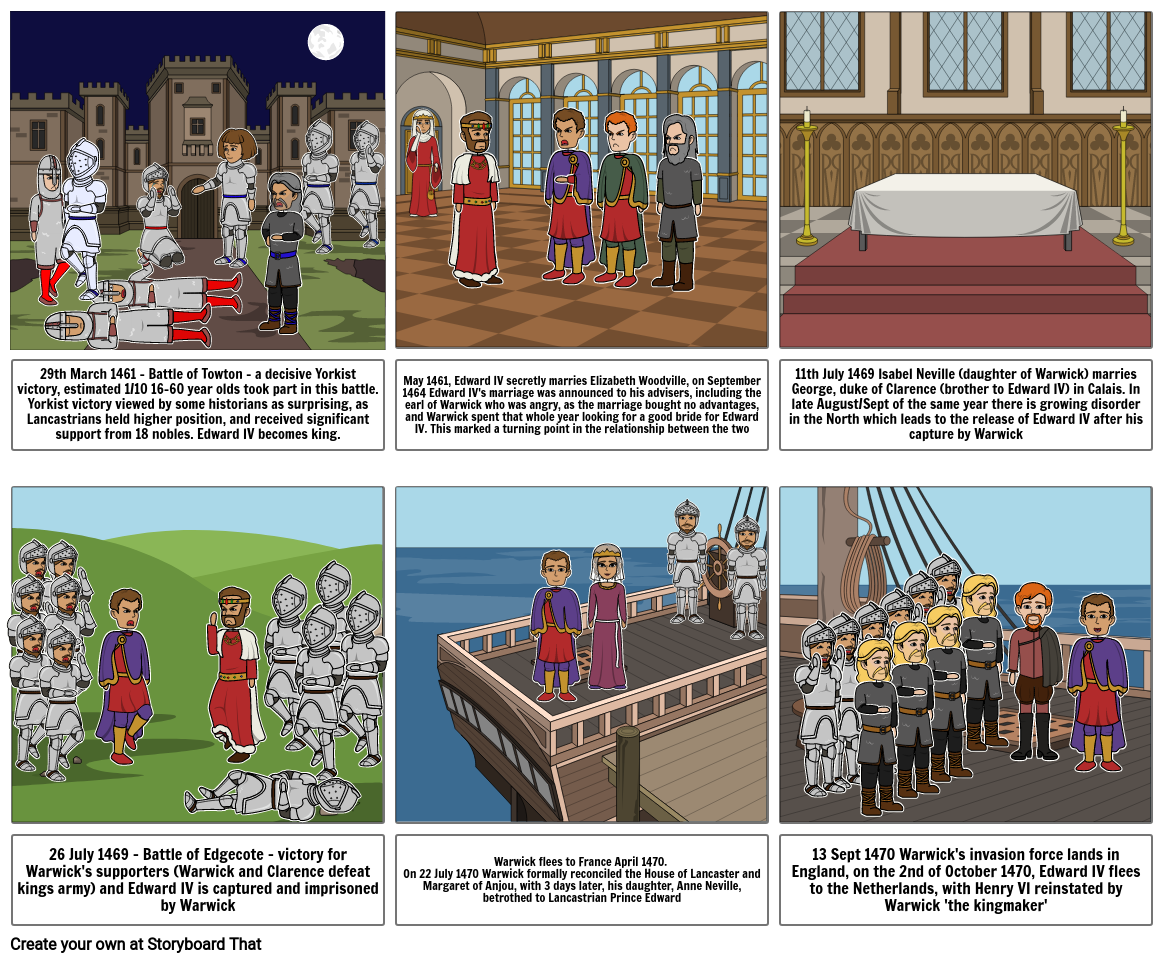Key events in Edward IV's first reign and the readeption of Henry VI