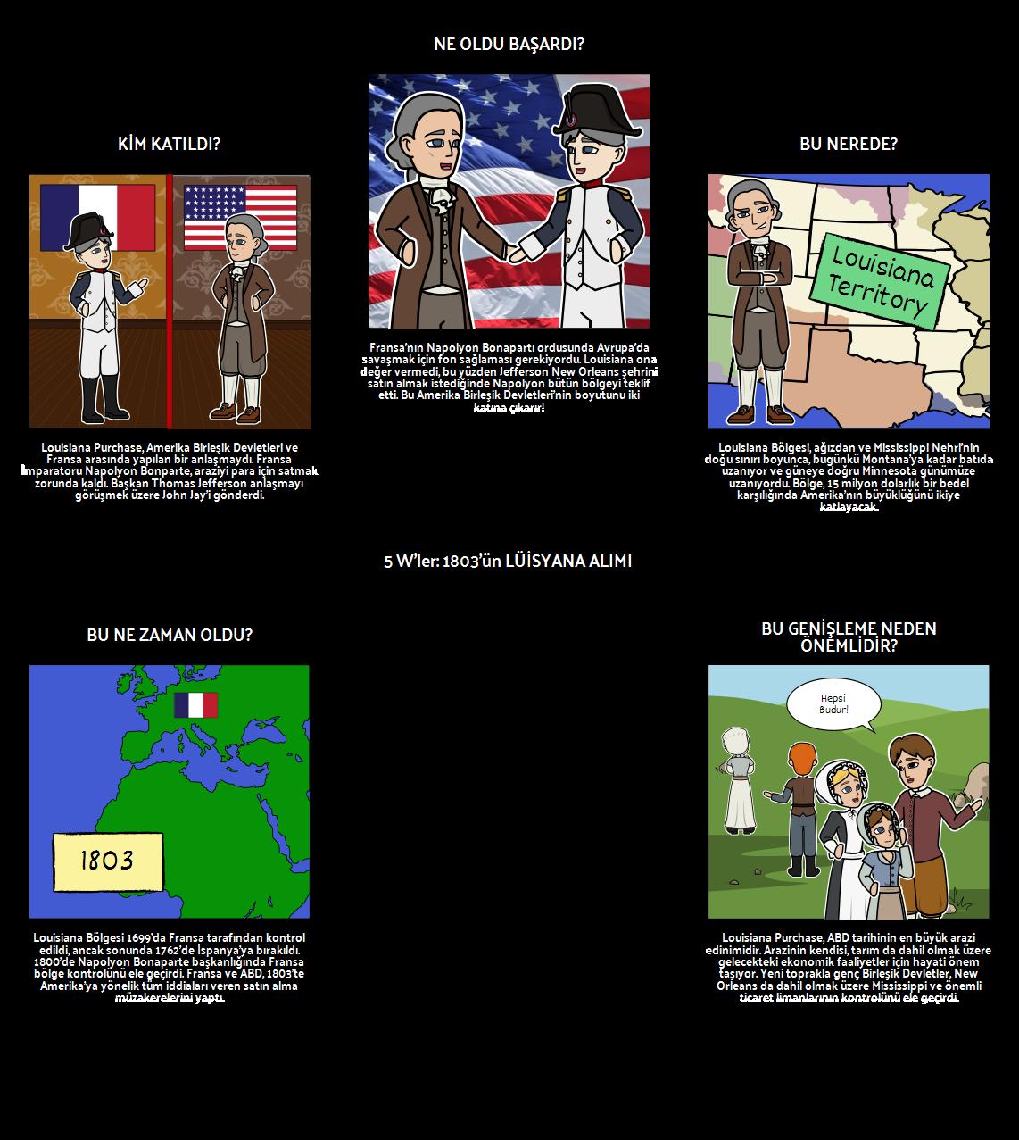 ABD Bölgesel Genişleme - 1803 Louisiana Satın Alınması
