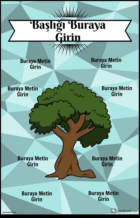 Ağaç Çapa Şeması