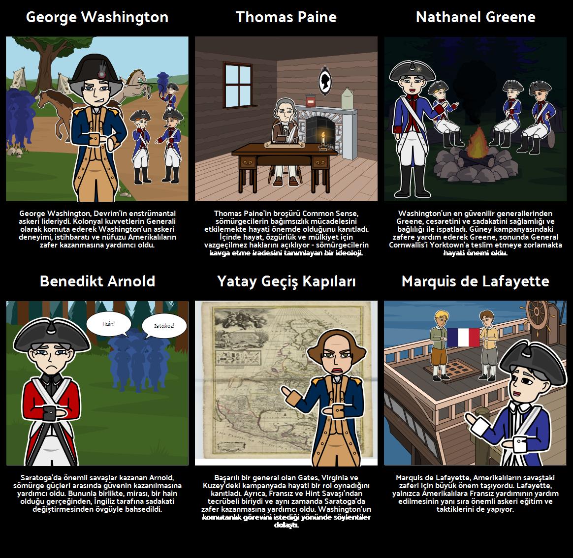 Amerikan Devriminin Önemli Kişileri