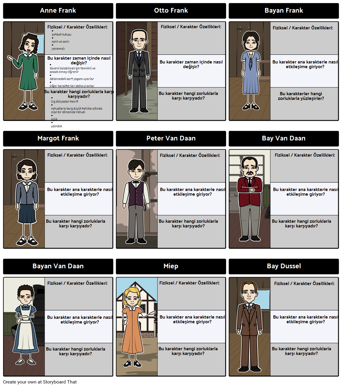 Anne Frank - Karakter Haritası