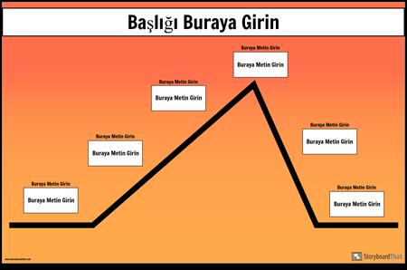 Arsa Diyagramı Afişi