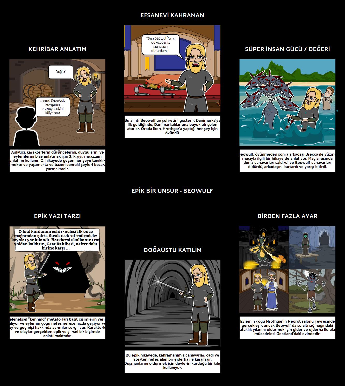 Beowulf - Epik'in Elemanları