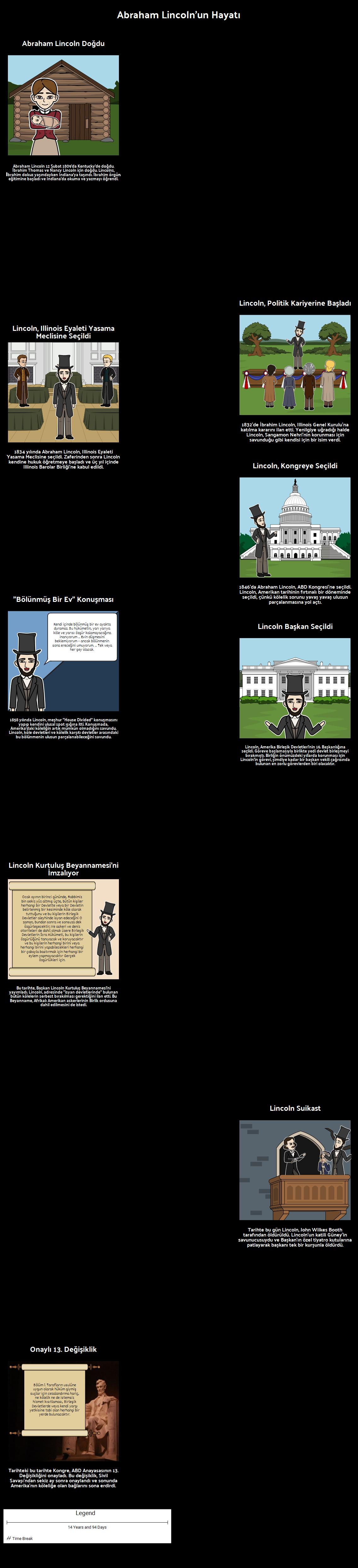 Bir Başkan'ın Biyografisi