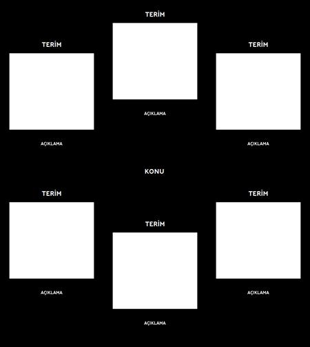 Blank Spider Haritası - 6 Terim