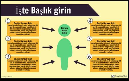 Çevik Bilgi-3