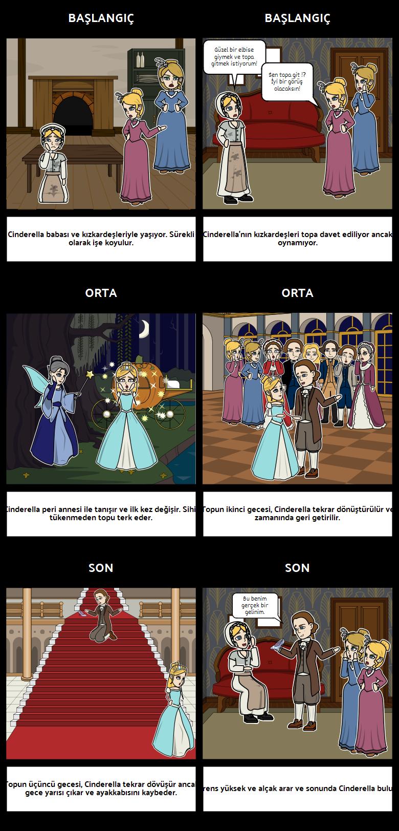 Cinderella Özeti