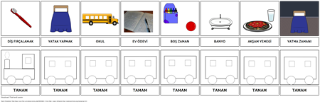 Düzenli Eğitim - Okul Yaşı