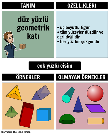 Geometrik Katılar - Polyhedra