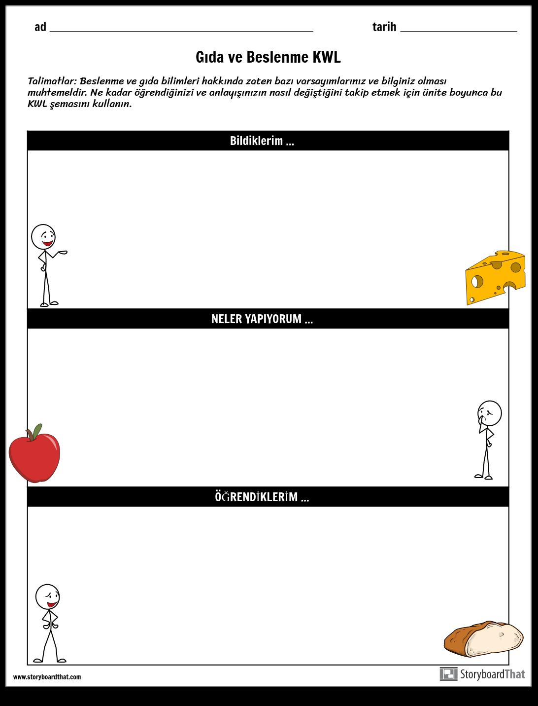 Gıda ve Beslenme KWL Şeması