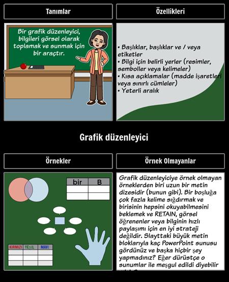 Grafik Organizatörler İçin Grafik Düzenleyici
