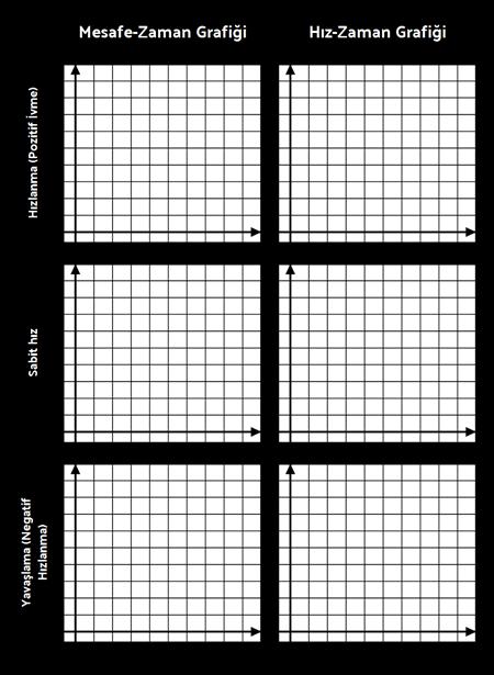 Grafikleri Karşılaştırma Şablonu
