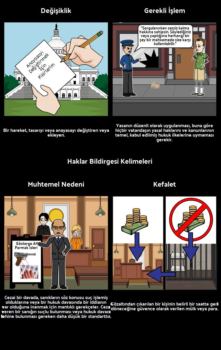 Hakları Bill - Kelime Bilgisi
