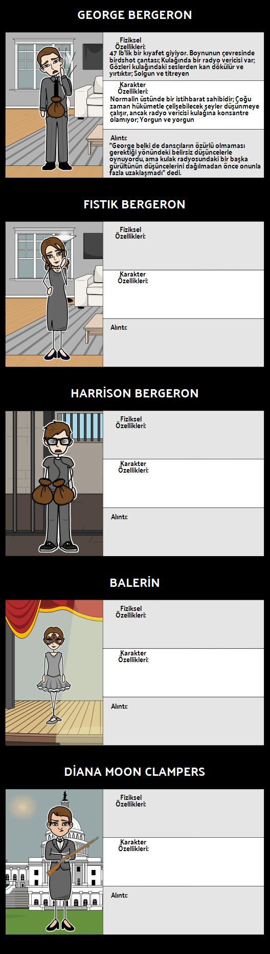 Karakter Haritası Harrison Bergeron