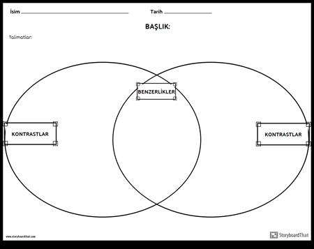 Karşılaştırma Kontrast Venn Şeması