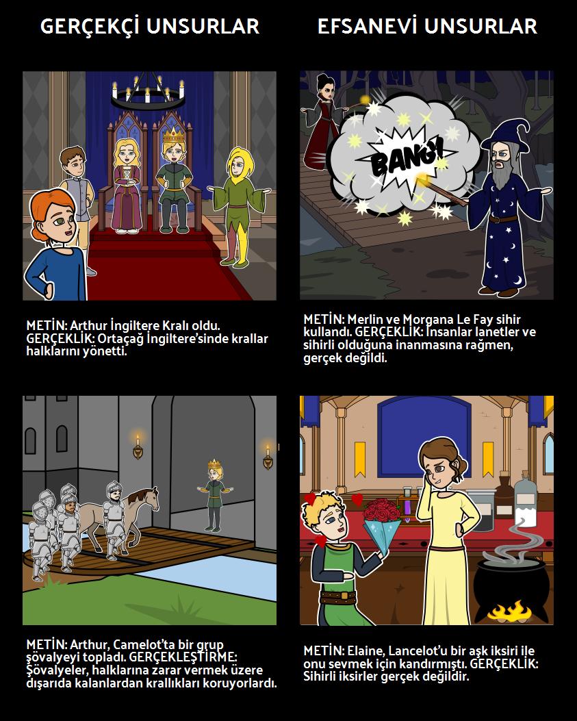 Kral Arthur - Gerçek mi, Kurgu mu?
