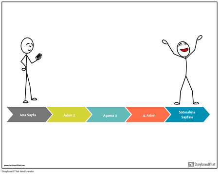 Kullanıcı Akış Şeması Şablonu