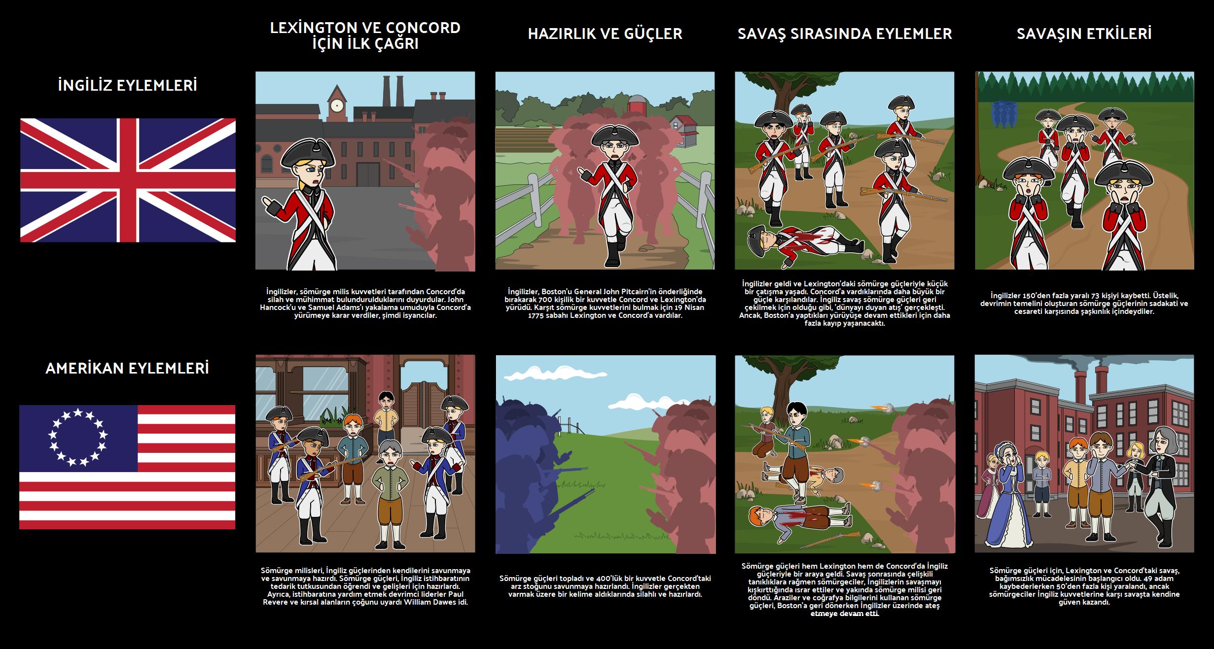Lexington Savaşı ve Concord