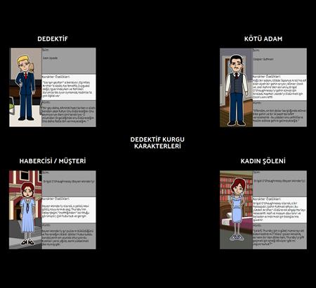 Maltalı Şahin Dedektif Kurgu Karakterleri