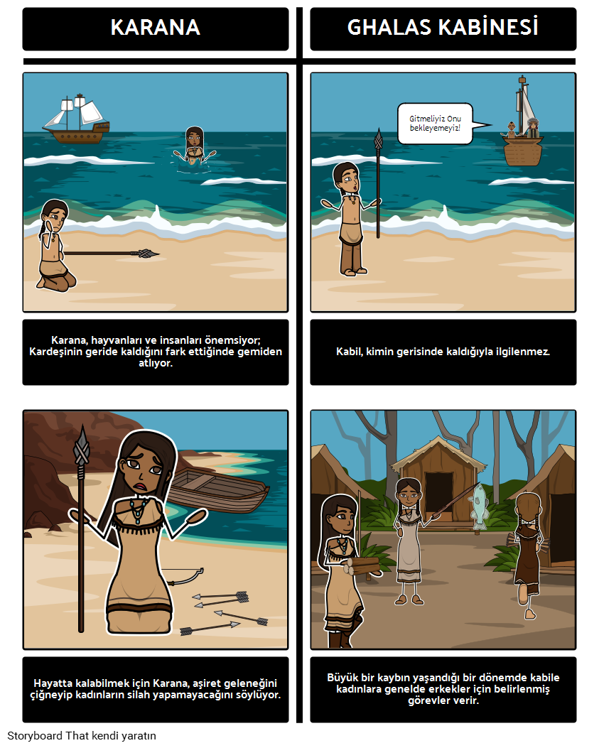 Mavi Yunus Adası Karşıtlığı Karşılaştırın