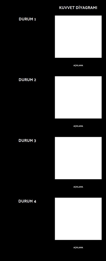 Şema Diyagramını Zorla