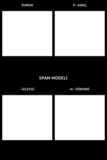 SPAM Model Şablonu