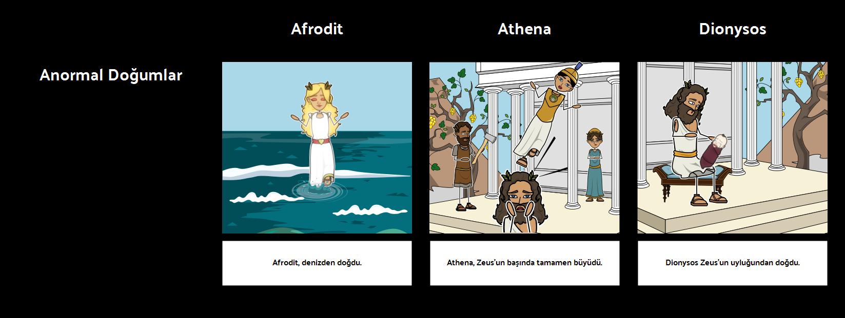 Olympusun ünlü tanrıları