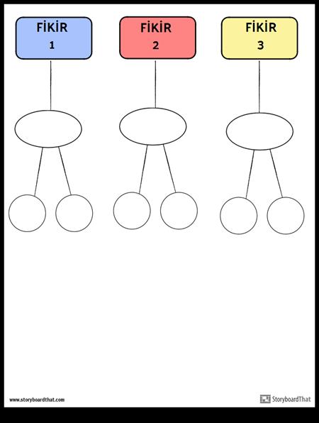 yakınlık diyagramı şablonu