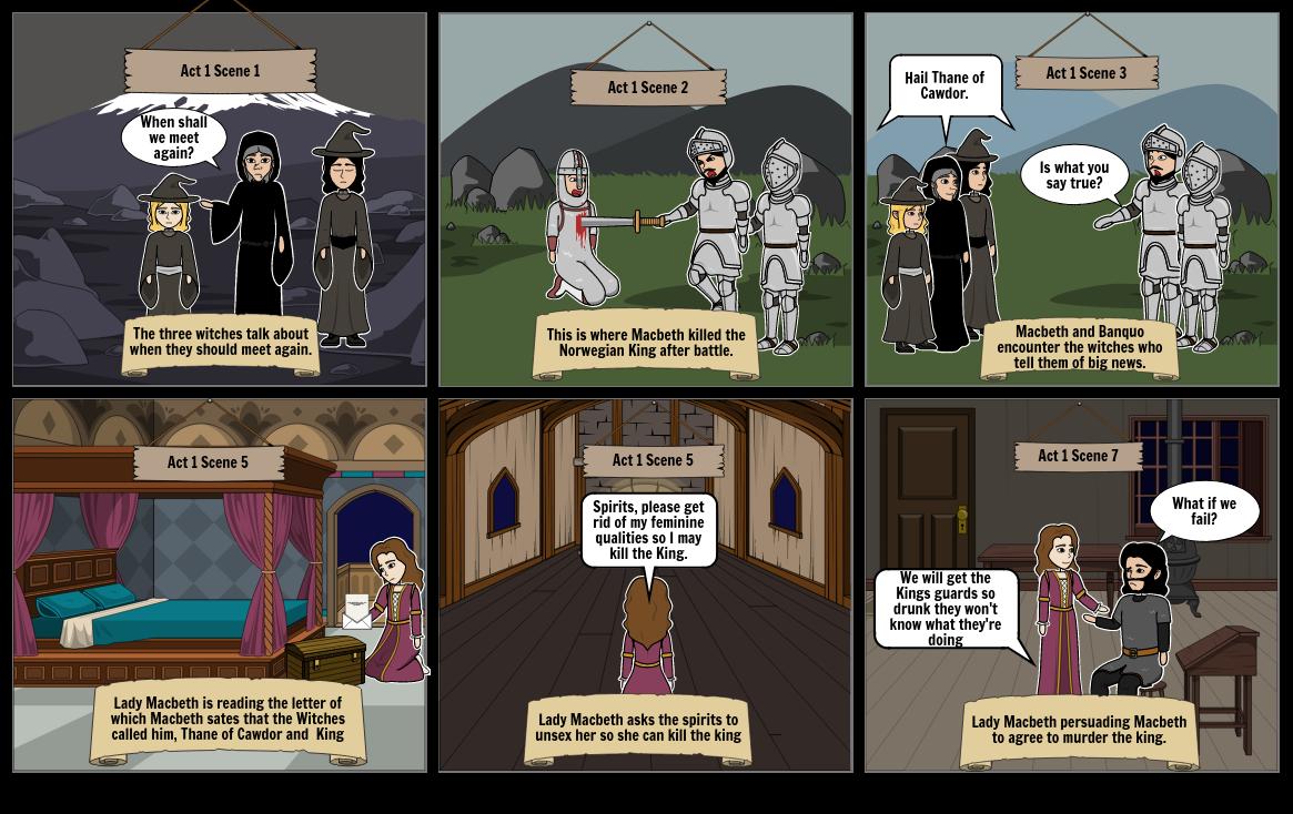 Macbeth thane of places