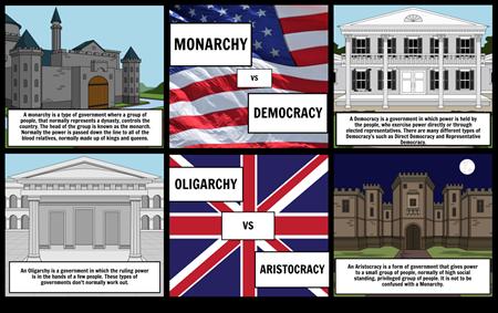 Democracy VS Monarchy VS Oligarchy VS Aristocracy