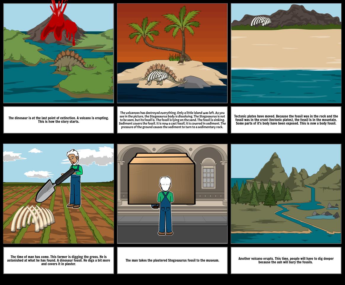 Understanding Life of Fossil.