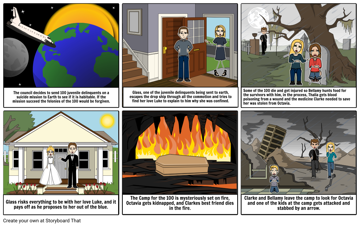 English Book Report Storyboard