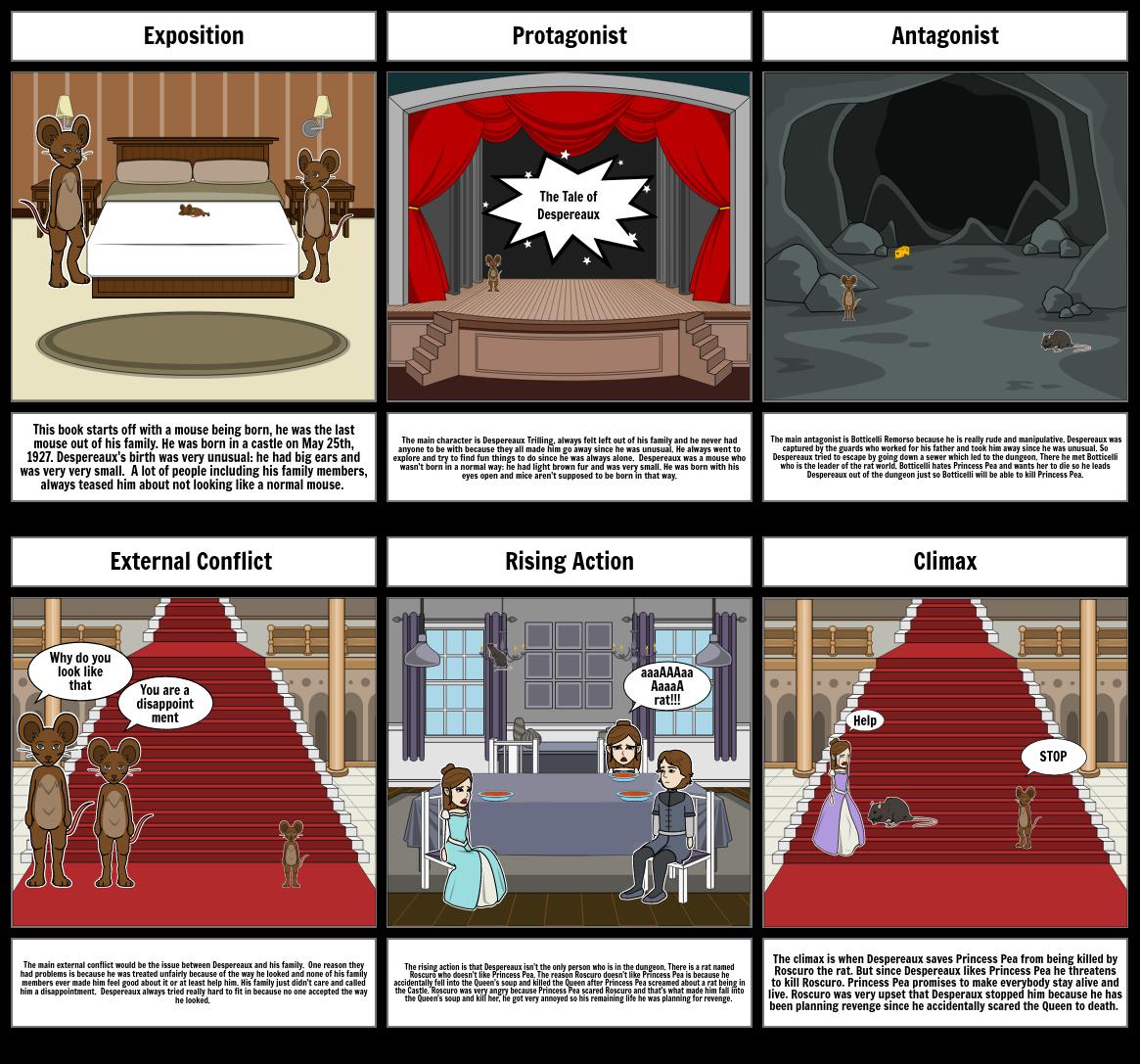 English Novel Storyboard