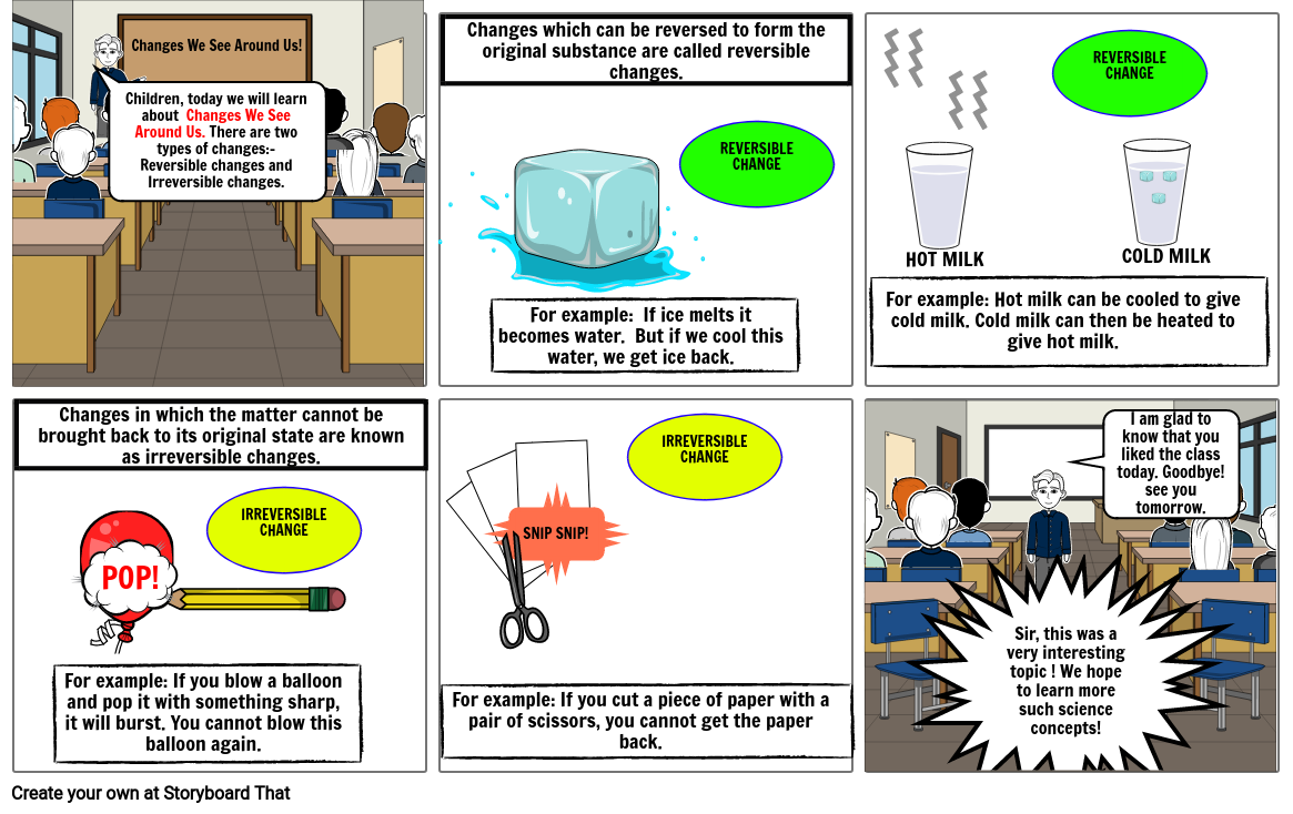 Chemistry comic strip competition