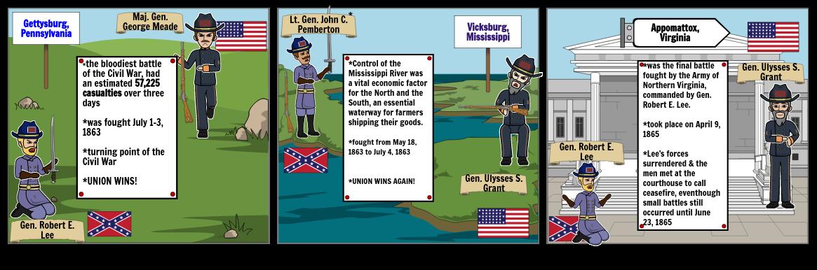 Civil War Travel Guide Sample