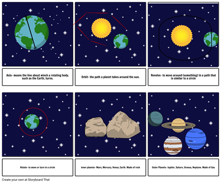 space vocabulary study guide.