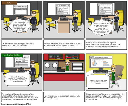 Centralized Employee Management
