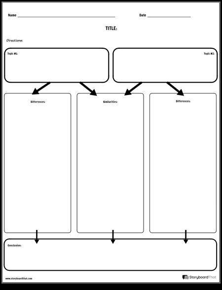Compare Contrast Column Chart