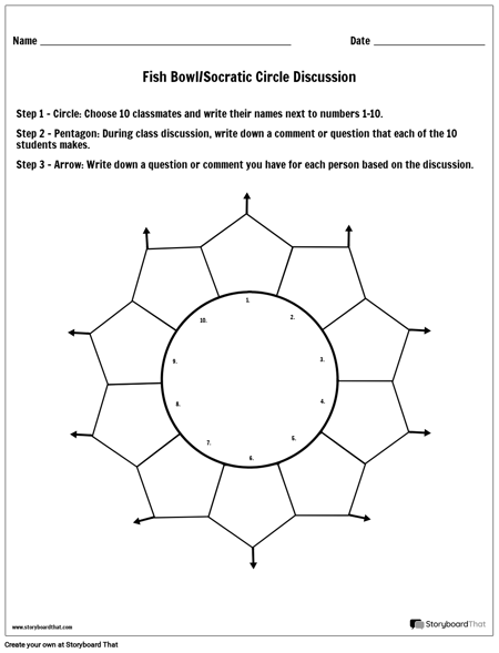 Fish Bowl /Socratic Circle