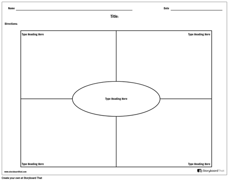 picture relating to Frayer Model Printable referred to as Frayer Design and style Worksheet Templates Frayer Type Producer