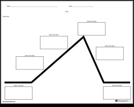 create a plot diagram worksheet | plot diagram templates plot diagram labeled printable plot diagram middle school