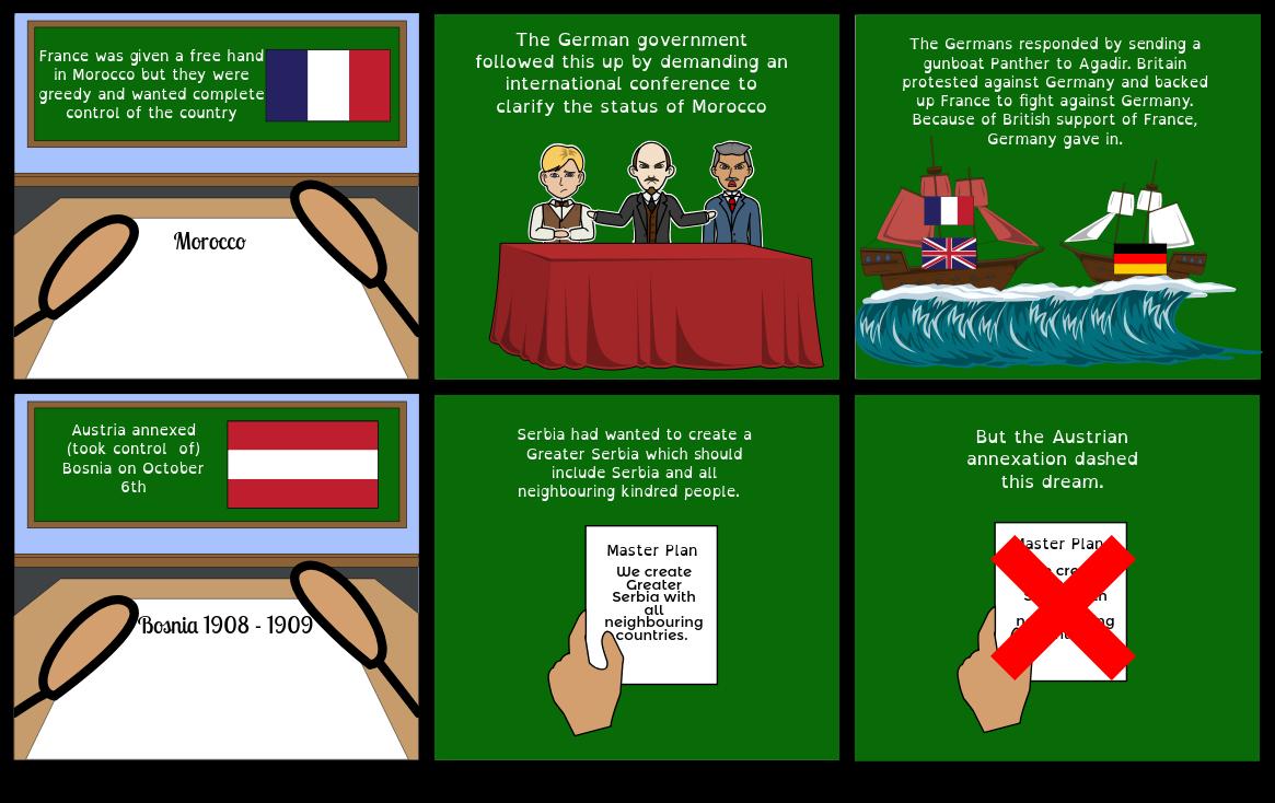 Morocco and Bosnia