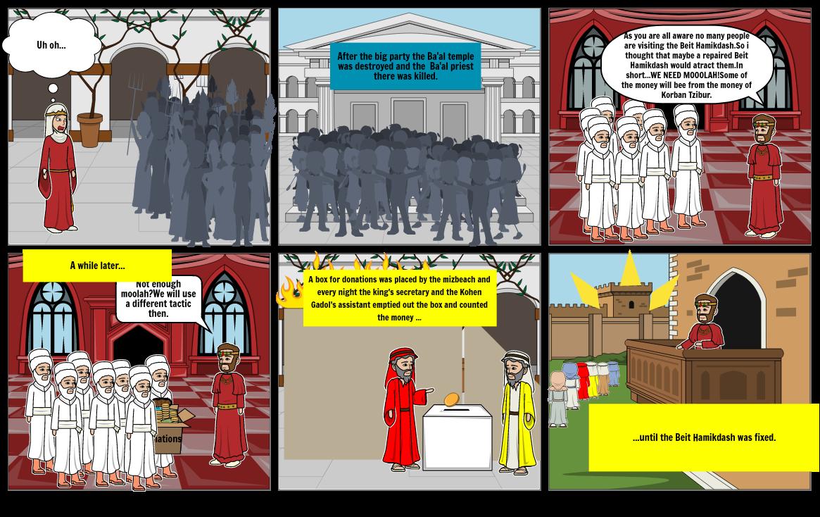 Story Of Coronation Of King Yoash Part 3