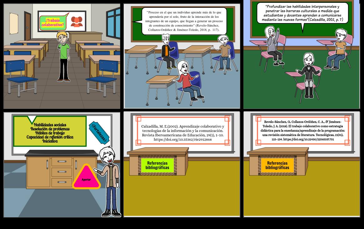 Trabajo y aprendizaje colaborativo