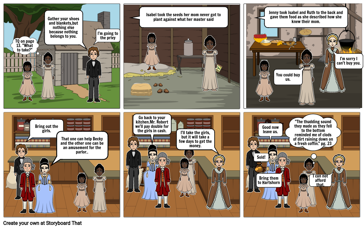"""""""Chains"""" Chapter 3 comic strip timeline"""